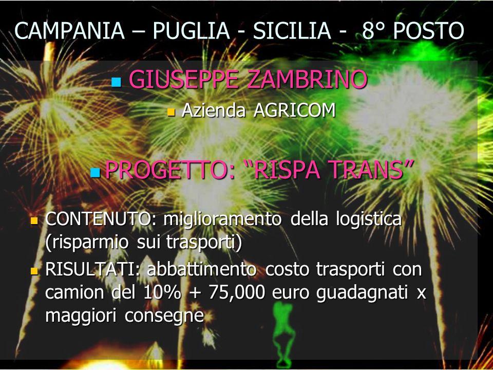 CAMPANIA – PUGLIA - SICILIA - 8° POSTO