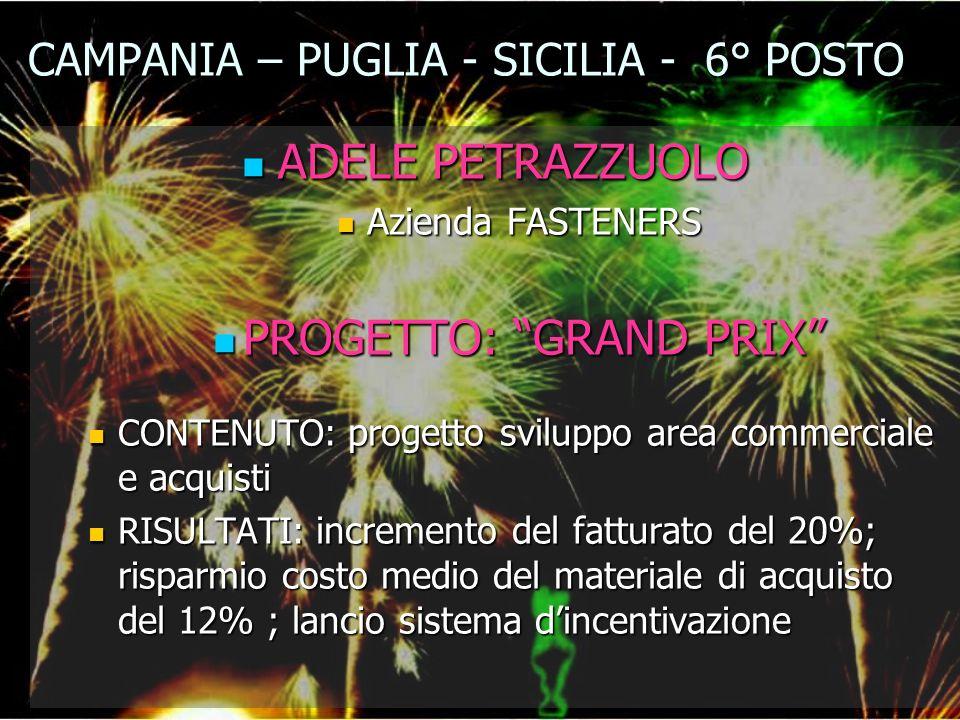 CAMPANIA – PUGLIA - SICILIA - 6° POSTO