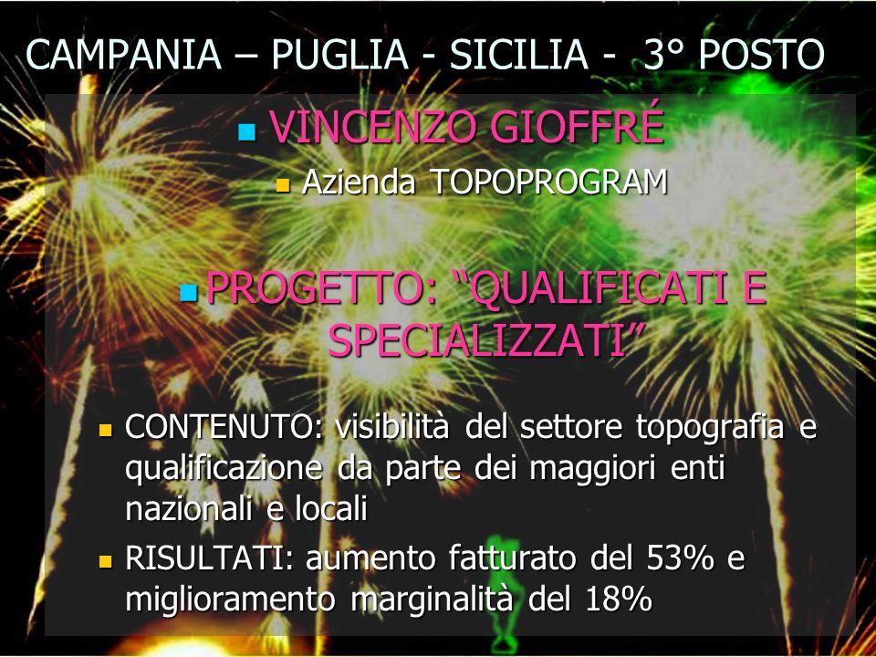 CAMPANIA – PUGLIA - SICILIA - 3° POSTO