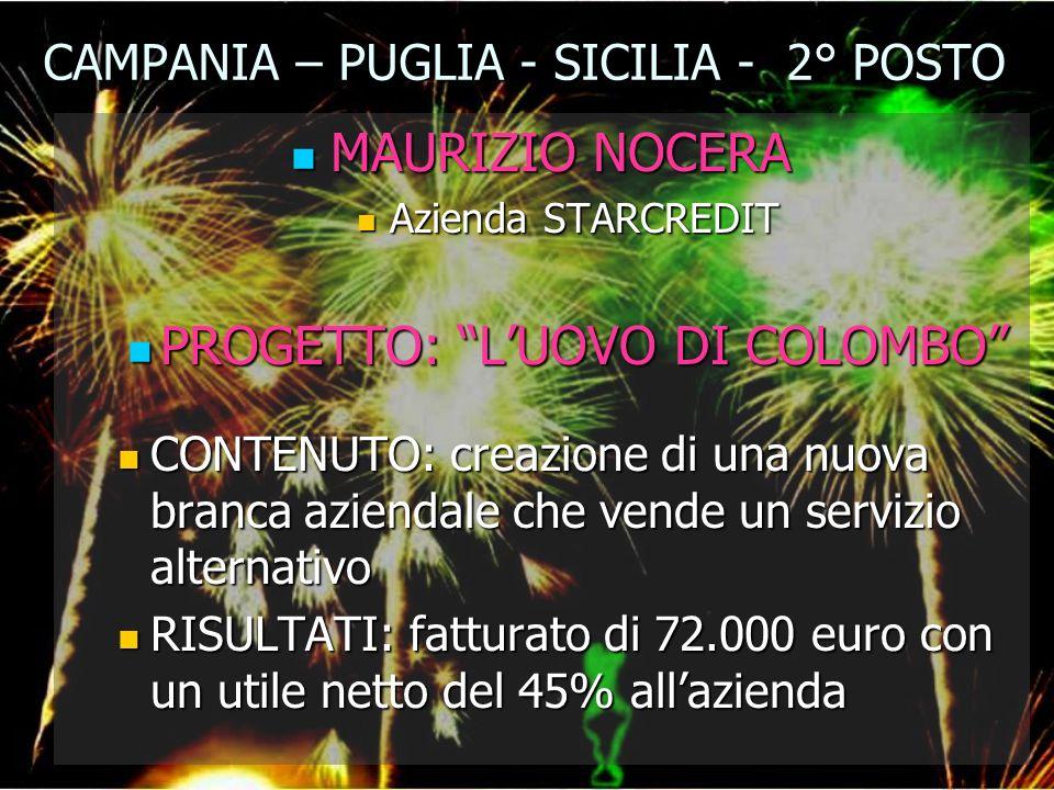 CAMPANIA – PUGLIA - SICILIA - 2° POSTO