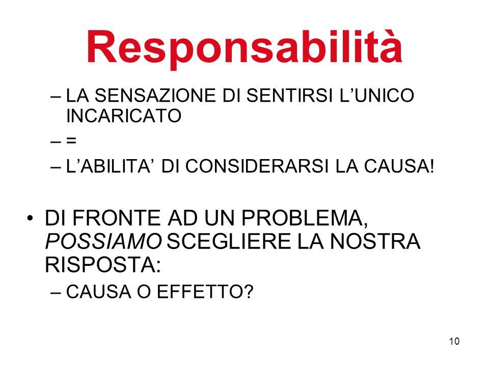 Responsabilità LA SENSAZIONE DI SENTIRSI L'UNICO INCARICATO. = L'ABILITA' DI CONSIDERARSI LA CAUSA!