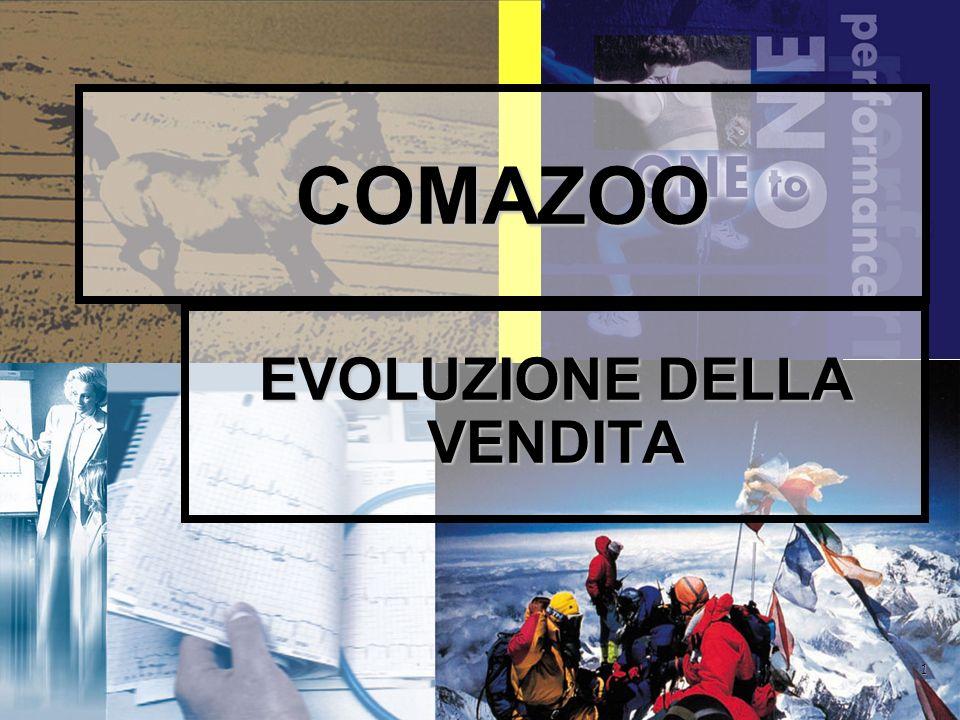 EVOLUZIONE DELLA VENDITA