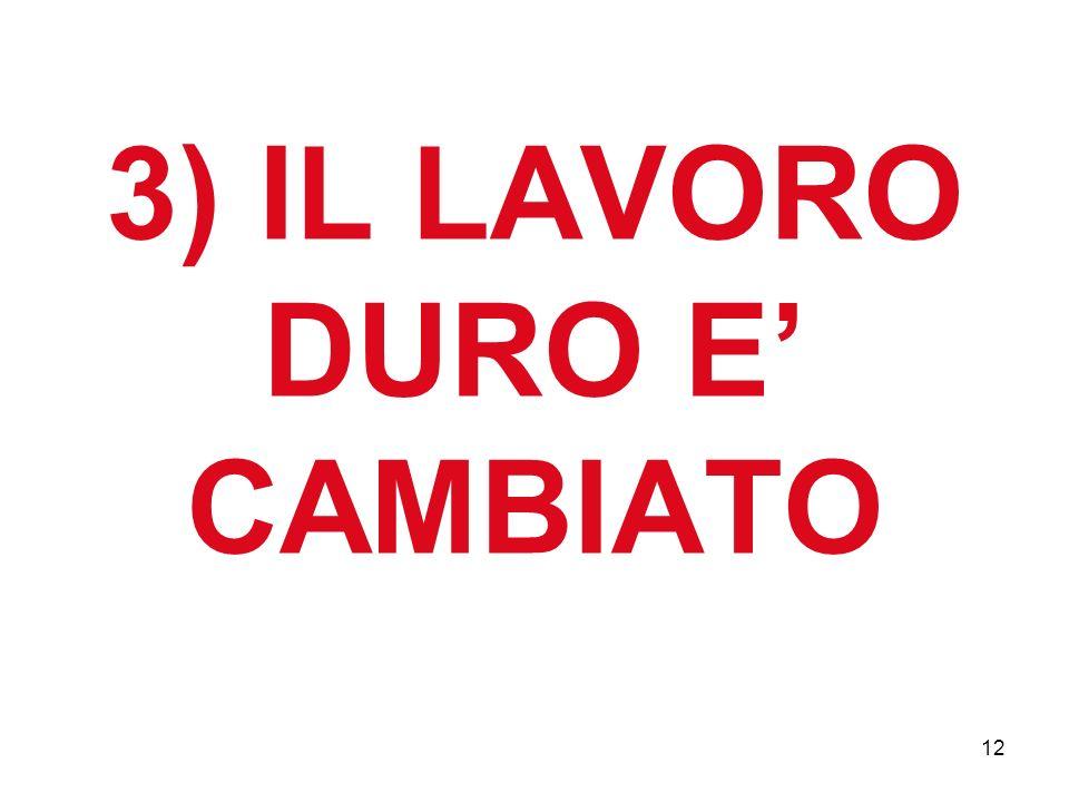3) IL LAVORO DURO E' CAMBIATO