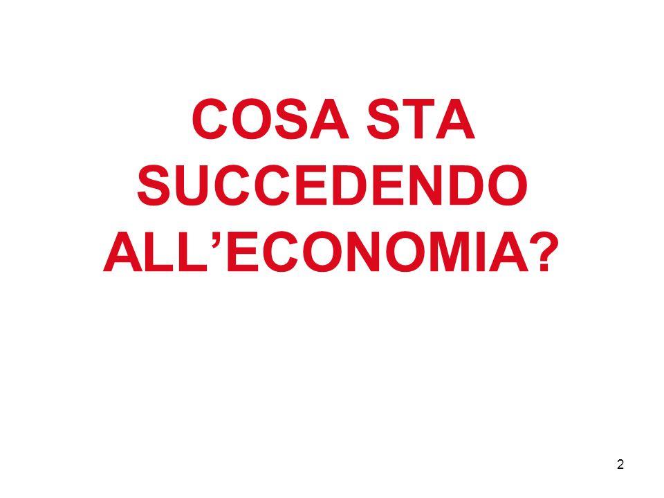 COSA STA SUCCEDENDO ALL'ECONOMIA