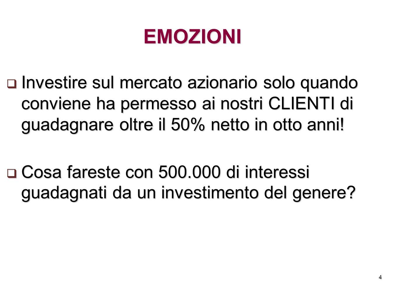 EMOZIONI Investire sul mercato azionario solo quando conviene ha permesso ai nostri CLIENTI di guadagnare oltre il 50% netto in otto anni!