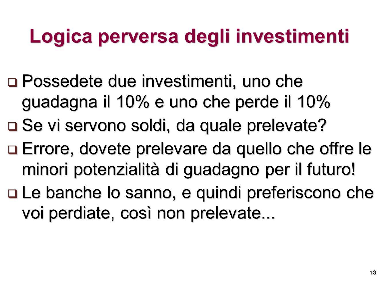 Logica perversa degli investimenti