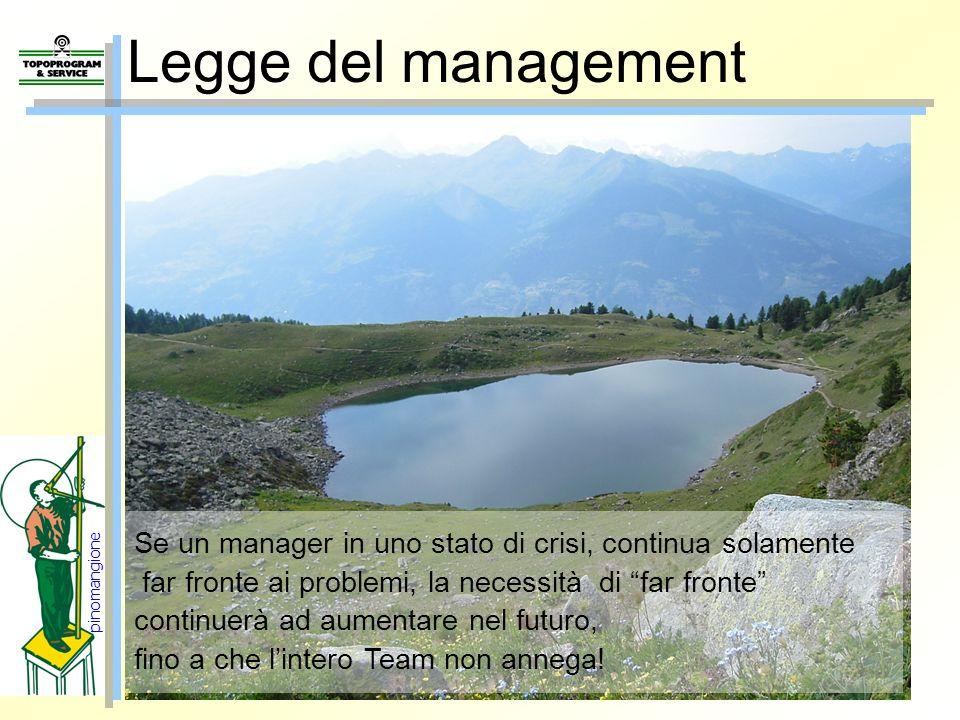 Legge del management Se un manager in uno stato di crisi, continua solamente. far fronte ai problemi, la necessità di far fronte
