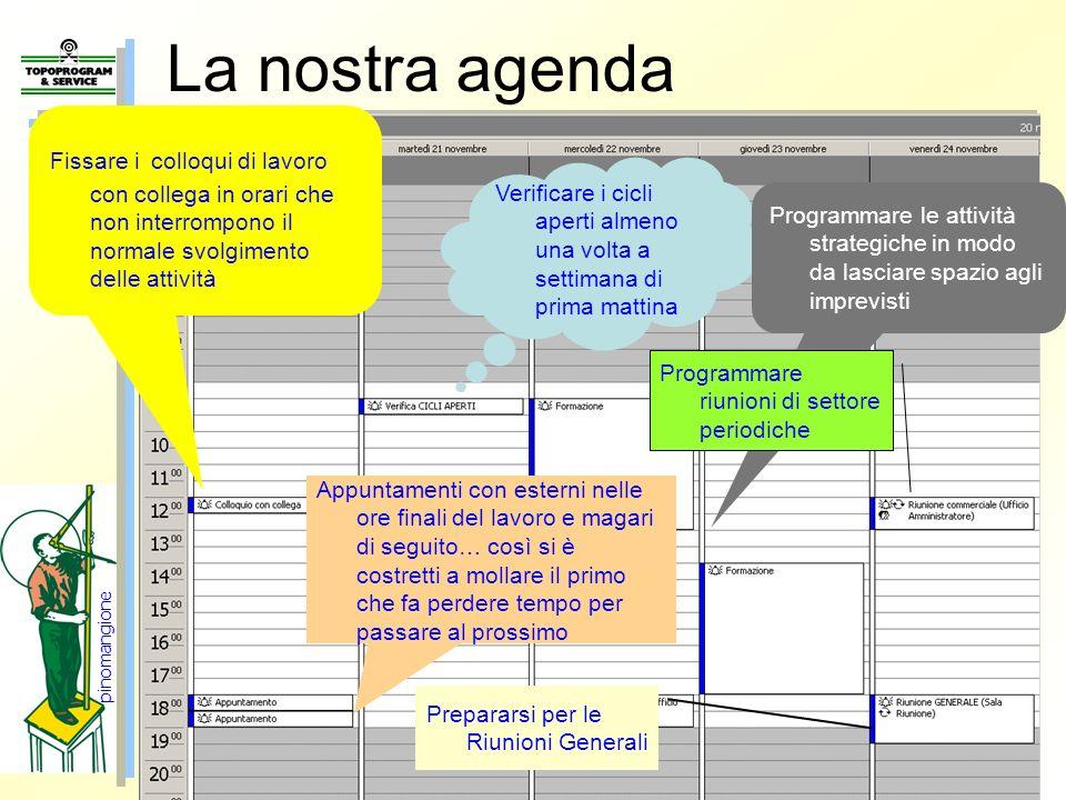 La nostra agenda Fissare i colloqui di lavoro con collega in orari che non interrompono il normale svolgimento delle attività.