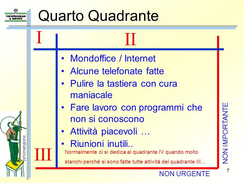 I II III Quarto Quadrante Mondoffice / Internet