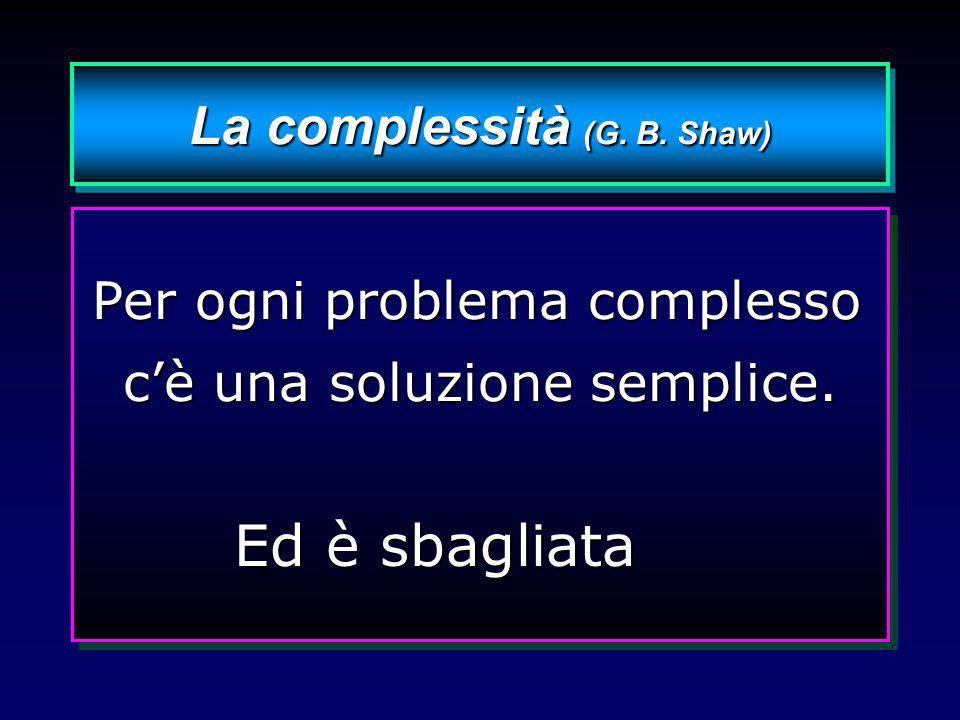 La complessità (G. B. Shaw)