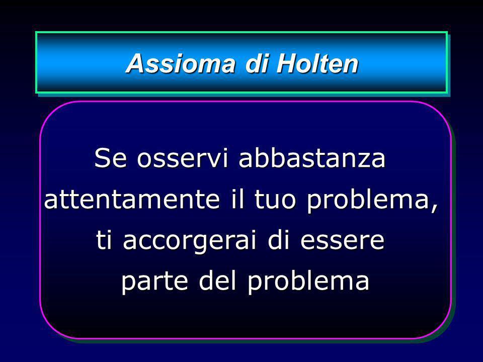 Assioma di Holten Se osservi abbastanza attentamente il tuo problema,