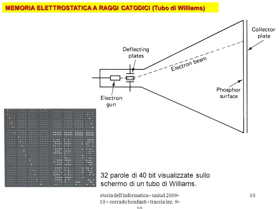 32 parole di 40 bit visualizzate sullo schermo di un tubo di Williams.