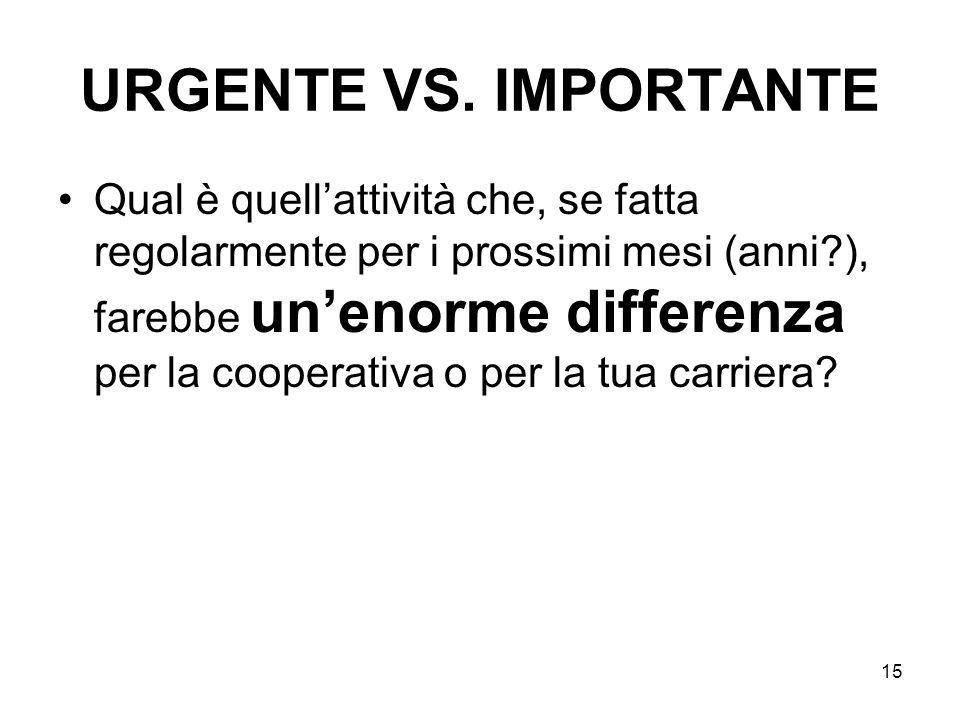 URGENTE VS. IMPORTANTE