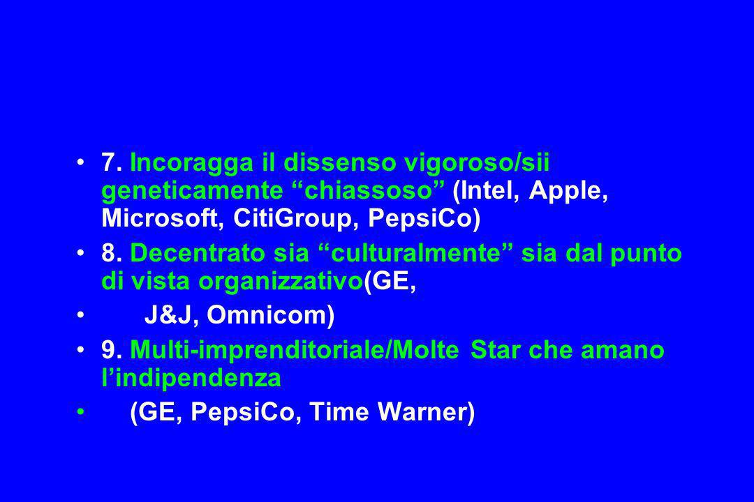 7. Incoragga il dissenso vigoroso/sii geneticamente chiassoso (Intel, Apple, Microsoft, CitiGroup, PepsiCo)