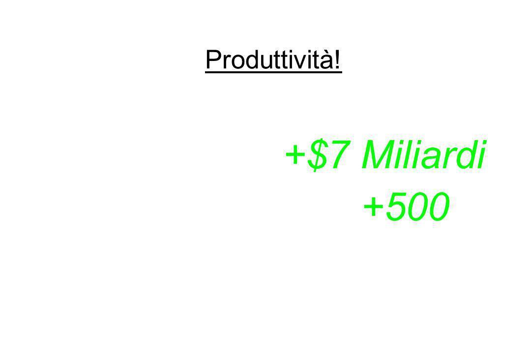 Produttività.