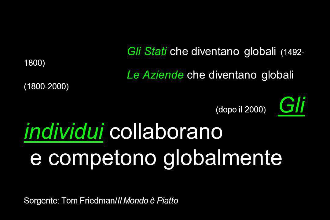 Globalizzazione1.0: Gli Stati che diventano globali (1492-1800) Globalizzazione2.0: Le Aziende che diventano globali (1800-2000) Globalizzazione3.0 (dopo il 2000): Gli individui collaborano e competono globalmente Sorgente: Tom Friedman/Il Mondo è Piatto