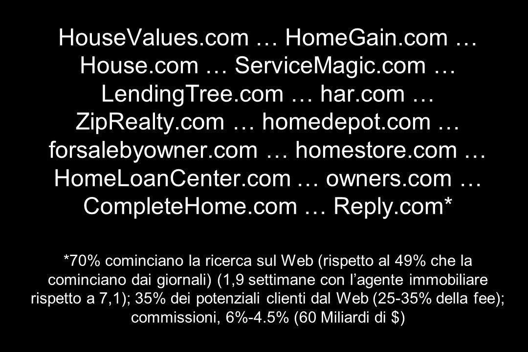 HouseValues. com … HomeGain. com … House. com … ServiceMagic