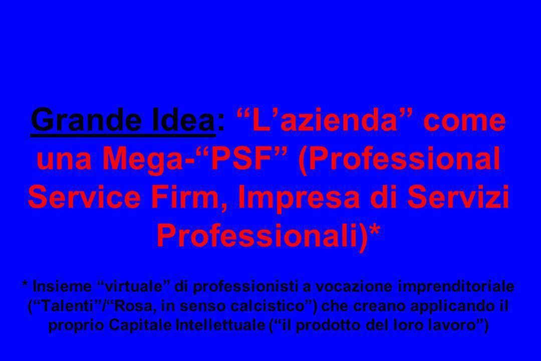 Grande Idea: L'azienda come una Mega- PSF (Professional Service Firm, Impresa di Servizi Professionali)* * Insieme virtuale di professionisti a vocazione imprenditoriale ( Talenti / Rosa, in senso calcistico ) che creano applicando il proprio Capitale Intellettuale ( il prodotto del loro lavoro )