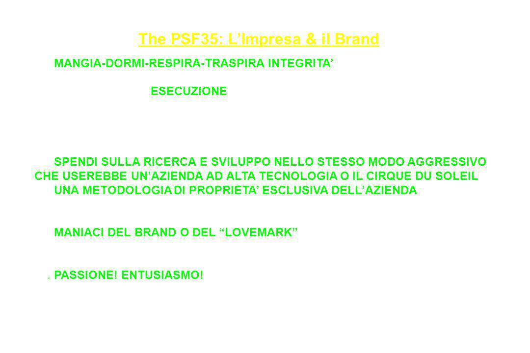 The PSF35: L'Impresa & il Brand 28