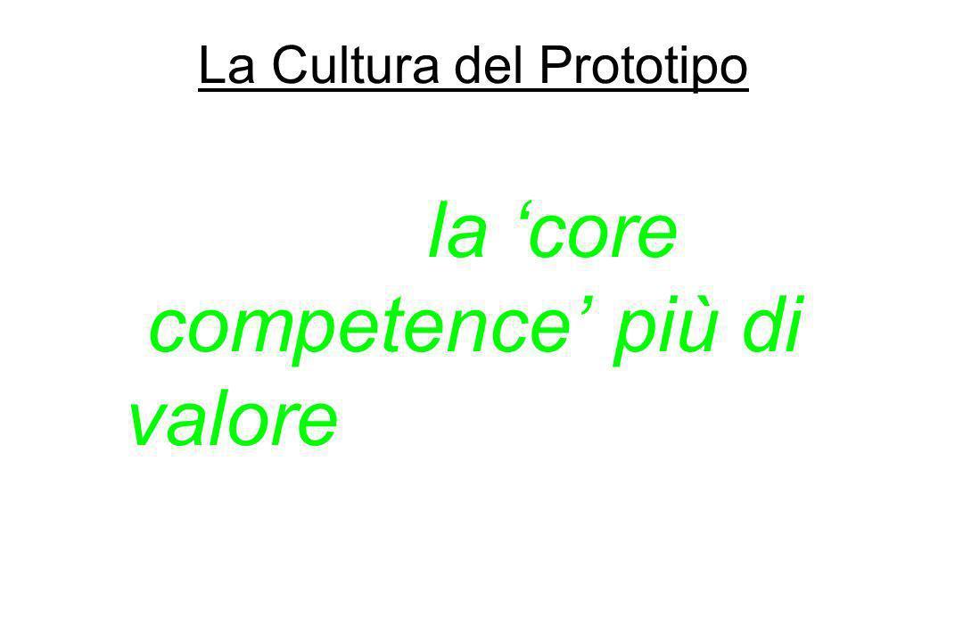 La Cultura del Prototipo Creare prototipi efficaci potrebbe essere la 'core competence' più di valore che un'organizzazione innovativa può sperare di avere. Michael Schrage