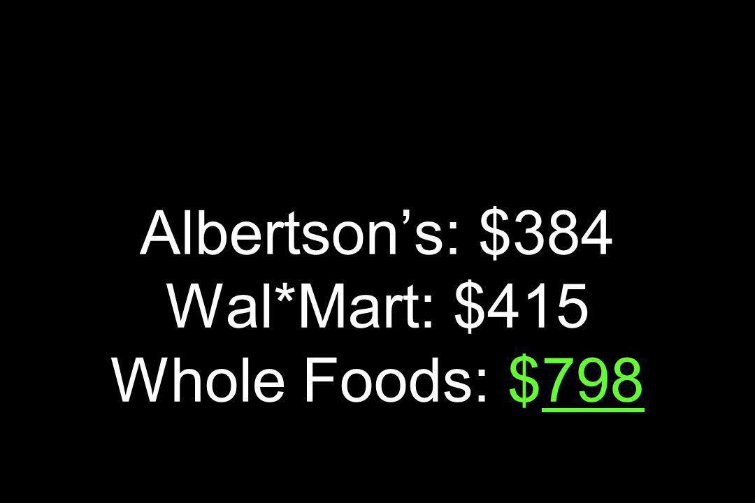 Vendite per Square Foot Generi Alimentari Albertson's: $384 Wal