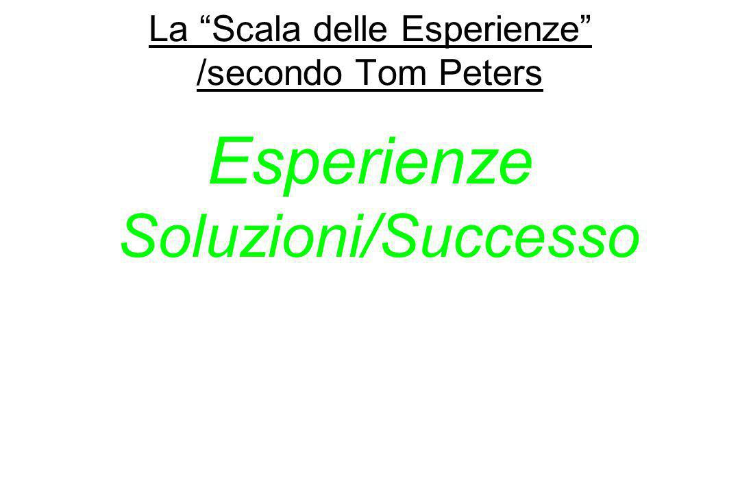 La Scala delle Esperienze /secondo Tom Peters Esperienze Soluzioni/Successo Servizi Beni Materiali Grezzi