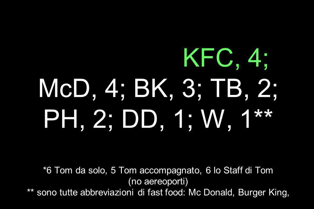 17 visite . : KFC, 4; McD, 4; BK, 3; TB, 2; PH, 2; DD, 1; W, 1