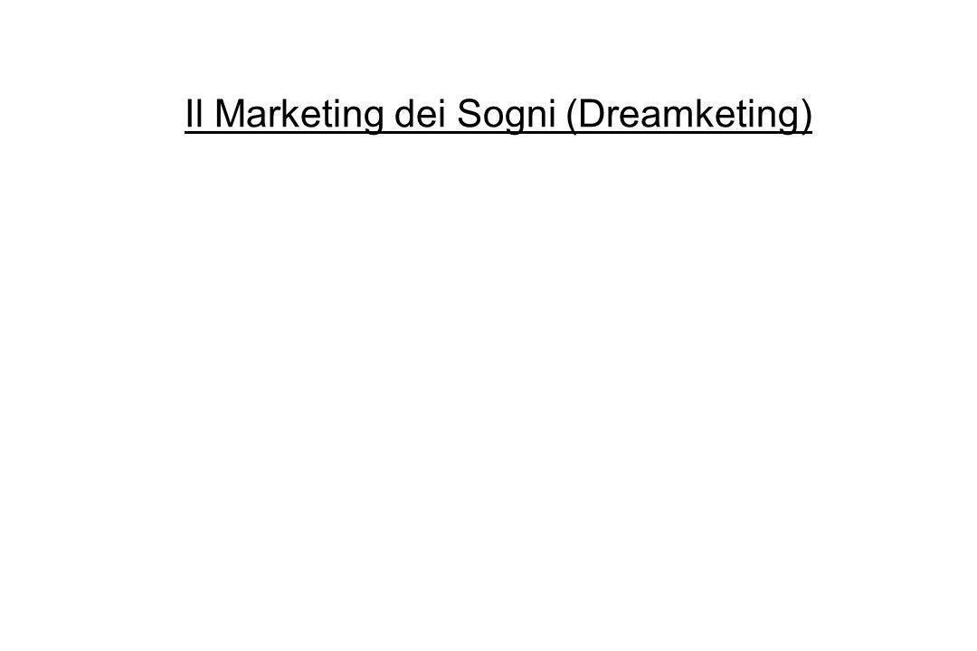 Il Marketing dei Sogni (Dreamketing) Dreamketing: Toccare i sogni dei clienti.