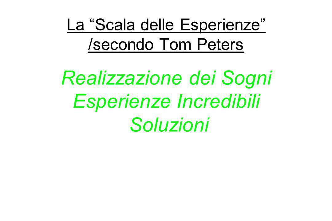 La Scala delle Esperienze /secondo Tom Peters Realizzazione dei Sogni Esperienze Incredibili Soluzioni Servizi Beni Materiali Grezzi