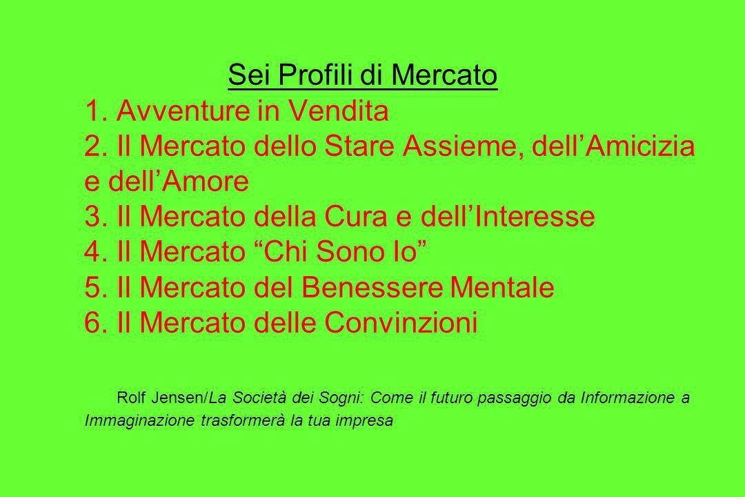 Sei Profili di Mercato 1. Avventure in Vendita 2