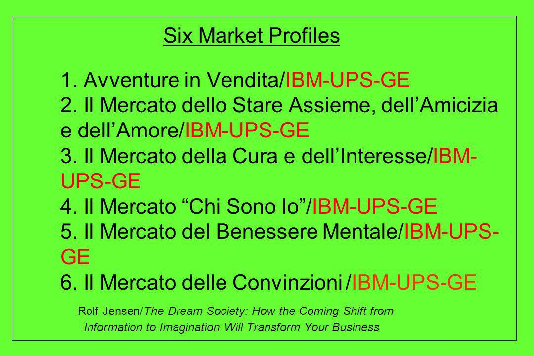 Six Market Profiles 1. Avventure in Vendita/IBM-UPS-GE 2