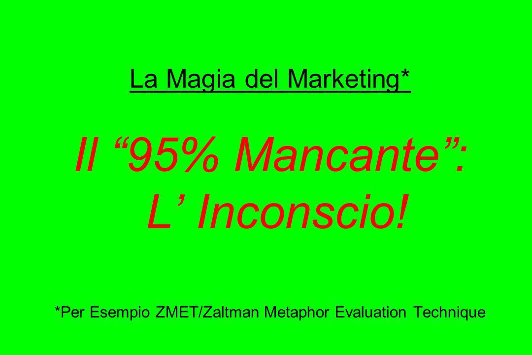 La Magia del Marketing. Il 95% Mancante : L' Inconscio