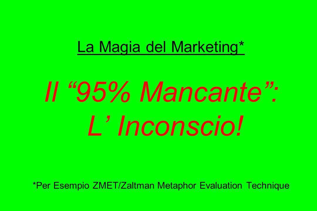 La Magia del Marketing. Il 95% Mancante : L' Inconscio