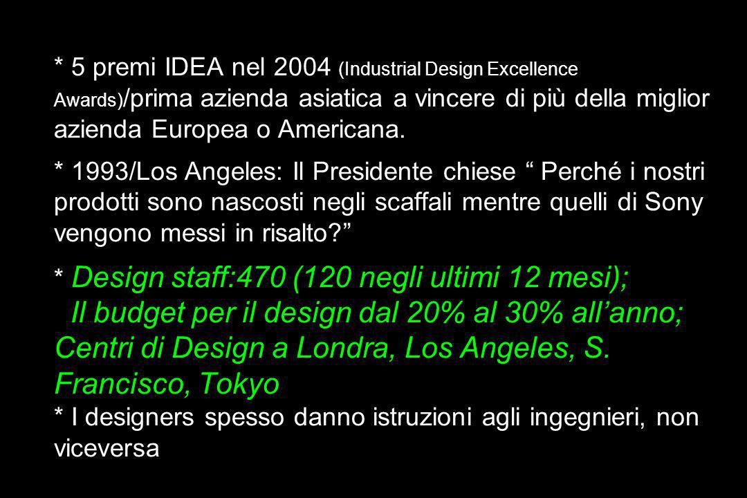 Il Design in Samsung * 5 premi IDEA nel 2004 (Industrial Design Excellence Awards)/prima azienda asiatica a vincere di più della miglior azienda Europea o Americana.