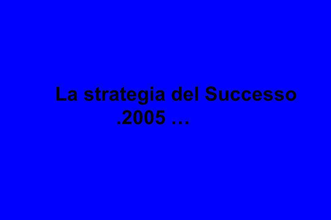 La strategia del Successo .2005 …