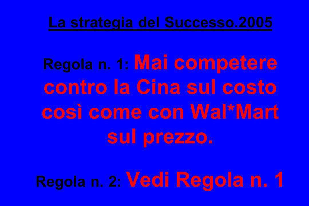 La strategia del Successo. 2005 Regola n