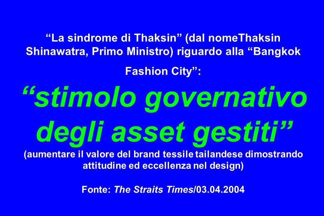 La sindrome di Thaksin (dal nomeThaksin Shinawatra, Primo Ministro) riguardo alla Bangkok Fashion City : stimolo governativo degli asset gestiti (aumentare il valore del brand tessile tailandese dimostrando attitudine ed eccellenza nel design) Fonte: The Straits Times/03.04.2004