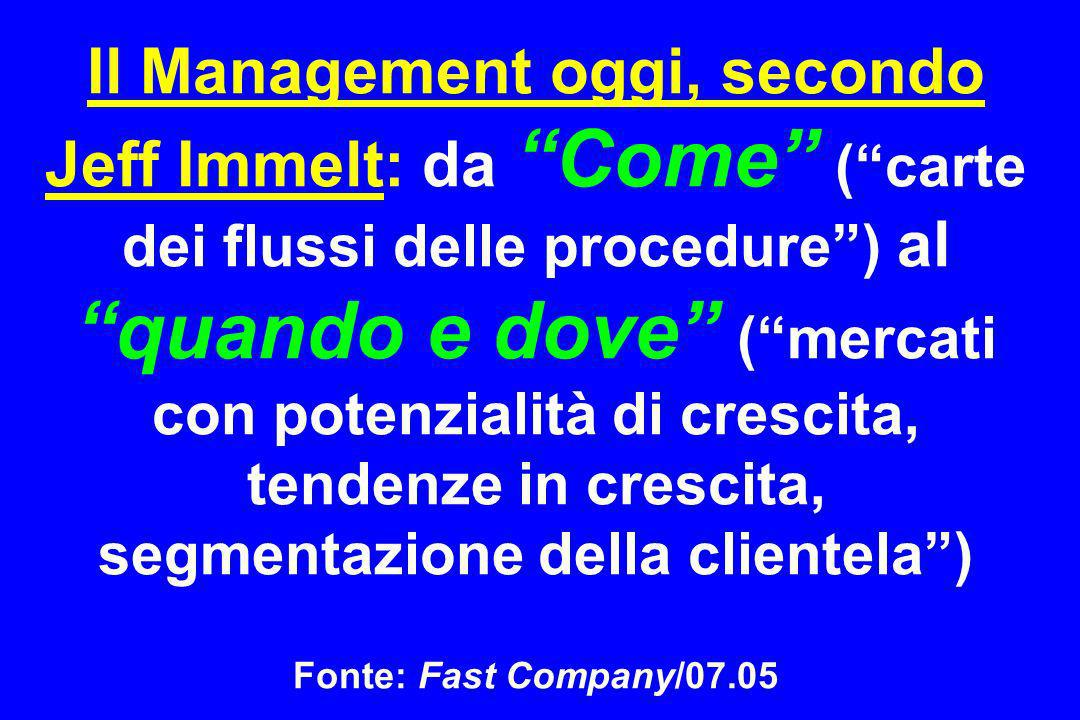 Il Management oggi, secondo Jeff Immelt: da Come ( carte dei flussi delle procedure ) al quando e dove ( mercati con potenzialità di crescita, tendenze in crescita, segmentazione della clientela ) Fonte: Fast Company/07.05