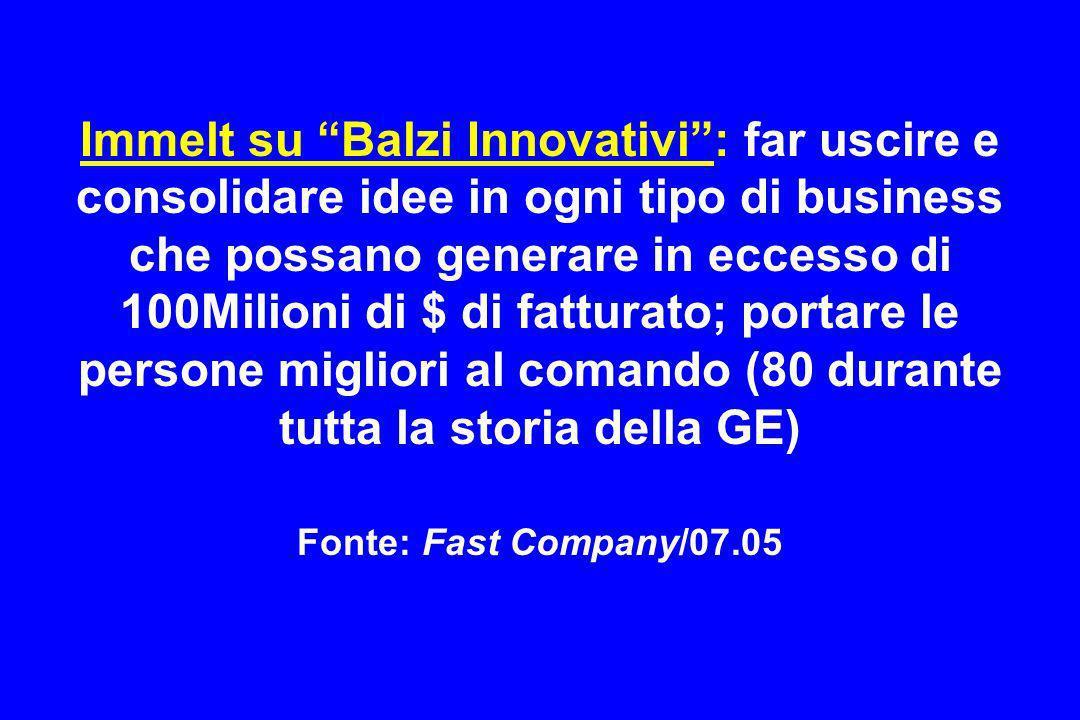 Immelt su Balzi Innovativi : far uscire e consolidare idee in ogni tipo di business che possano generare in eccesso di 100Milioni di $ di fatturato; portare le persone migliori al comando (80 durante tutta la storia della GE) Fonte: Fast Company/07.05