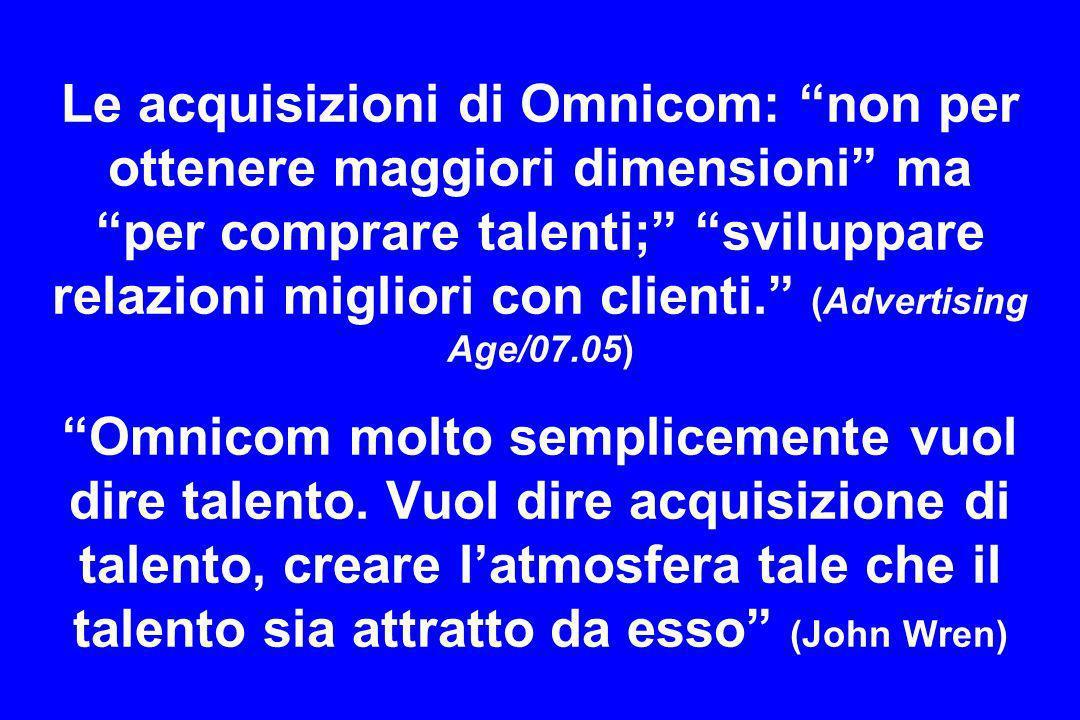 Le acquisizioni di Omnicom: non per ottenere maggiori dimensioni ma per comprare talenti; sviluppare relazioni migliori con clienti. (Advertising Age/07.05) Omnicom molto semplicemente vuol dire talento.