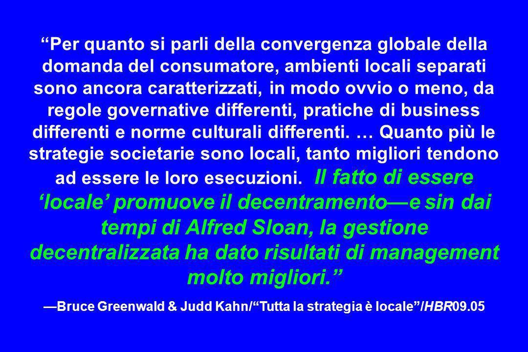 —Bruce Greenwald & Judd Kahn/ Tutta la strategia è locale /HBR09.05