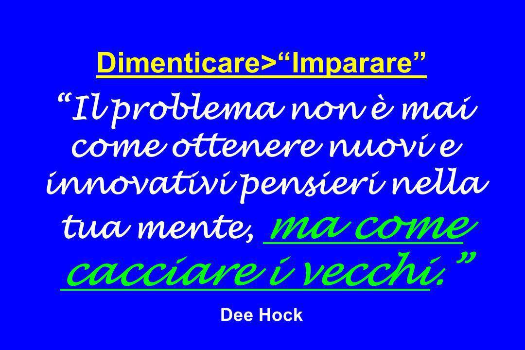 Dimenticare> Imparare Il problema non è mai come ottenere nuovi e innovativi pensieri nella tua mente, ma come cacciare i vecchi. Dee Hock