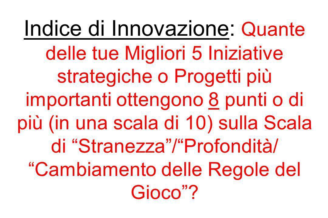 Indice di Innovazione: Quante delle tue Migliori 5 Iniziative strategiche o Progetti più importanti ottengono 8 punti o di più (in una scala di 10) sulla Scala di Stranezza / Profondità/ Cambiamento delle Regole del Gioco