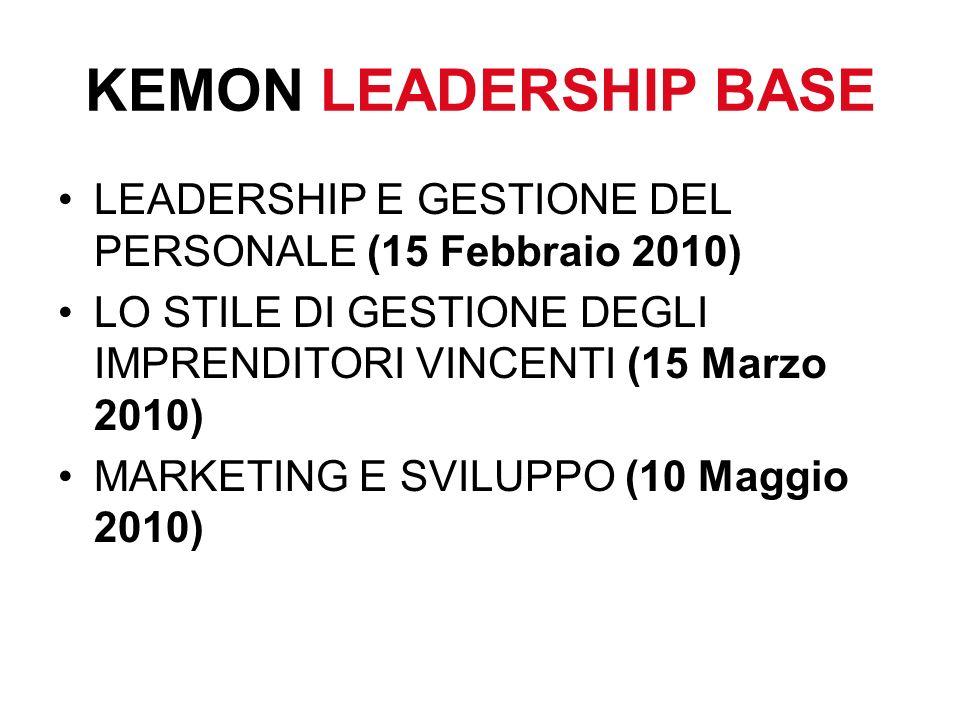 KEMON LEADERSHIP BASE LEADERSHIP E GESTIONE DEL PERSONALE (15 Febbraio 2010) LO STILE DI GESTIONE DEGLI IMPRENDITORI VINCENTI (15 Marzo 2010)