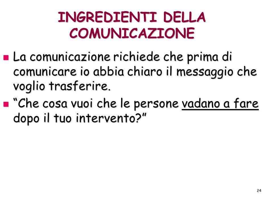 INGREDIENTI DELLA COMUNICAZIONE
