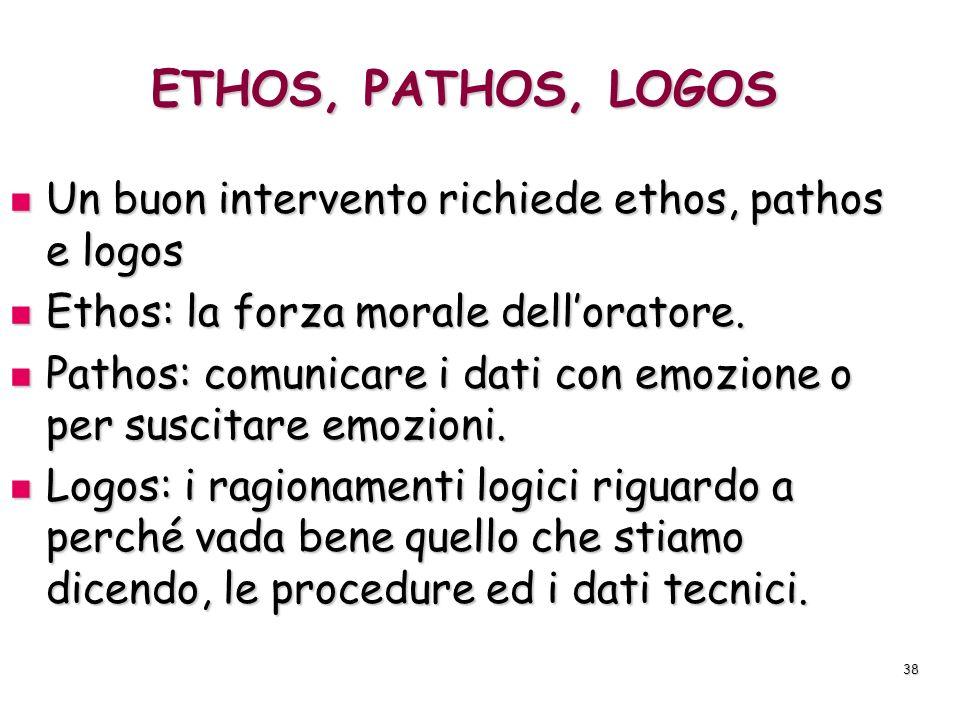 ETHOS, PATHOS, LOGOS Un buon intervento richiede ethos, pathos e logos