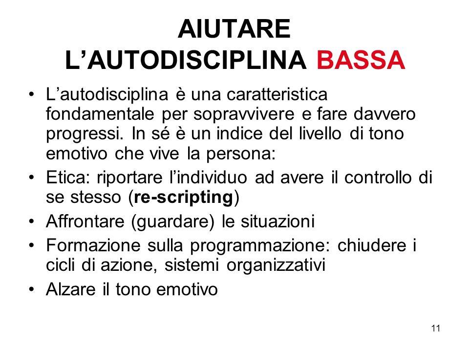 AIUTARE L'AUTODISCIPLINA BASSA