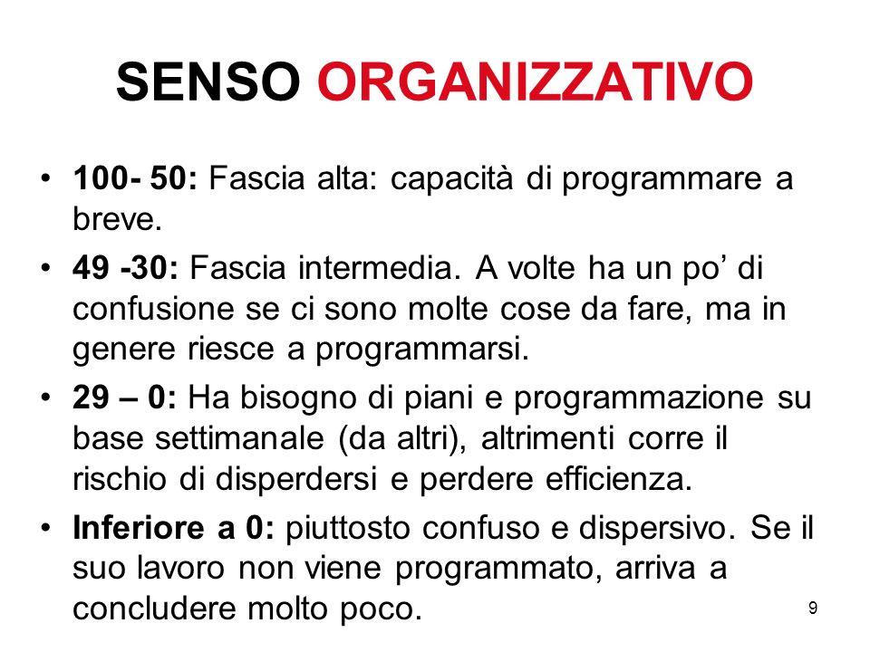 SENSO ORGANIZZATIVO 100- 50: Fascia alta: capacità di programmare a breve.