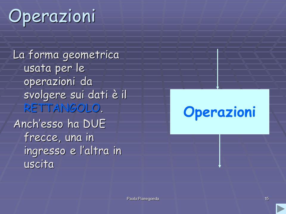 Operazioni Operazioni