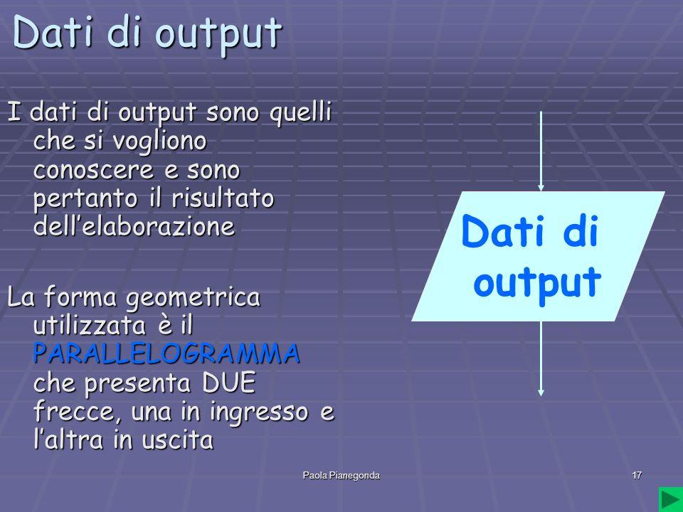 Dati di output Dati di output